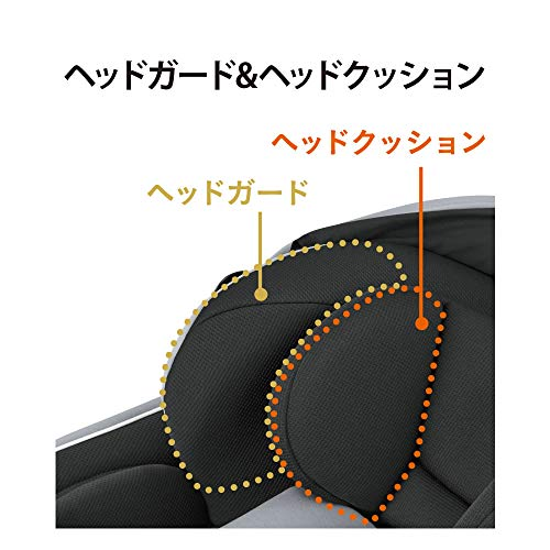 コンビISOFIX固定クルムーヴスマートLightライトISOFIXエッグショックJM0か月~