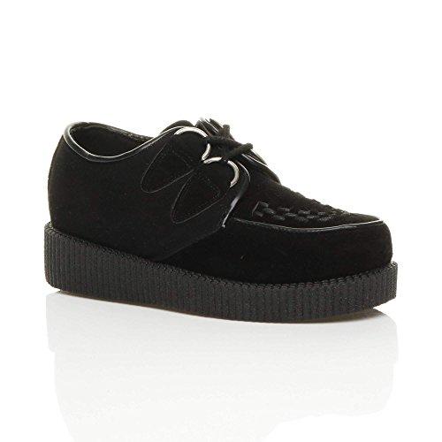 Mujeres Plano cuña Plataforma Punk gótico Creepers Zapatos con Cordones número 3 36