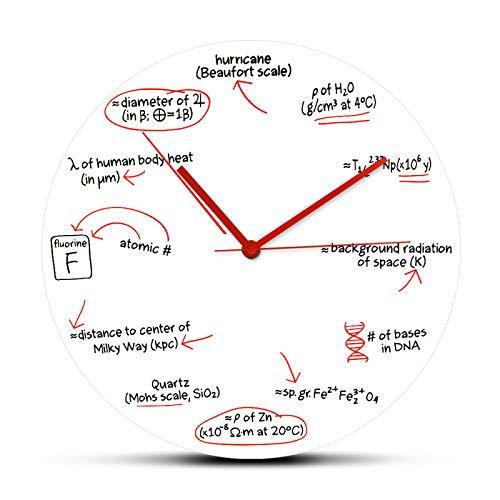 Reloj de pared Matemáticas Ciencias Reloj de pared Matemáticas Ecuación Geek Decorativo Reloj de pared Aula Aritmética Arte de la pared Decoración Regalo Profesor