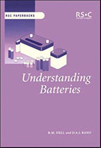 Understanding Batteries (RSC Paperbacks)