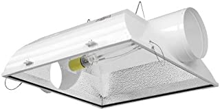 Blockbuster 6 in & 8 in Air-Cooled Reflectors - Generation 3 Blockbuster 8 in Air-Cooled Reflector (12/PLT)