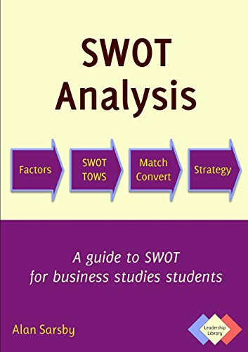 SWOT Analysis: A Guide to Swot for Business Studies Students