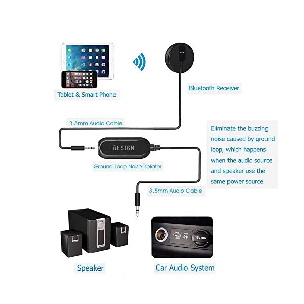 Bluetooth 4.1 Car Kit Hands-Free Wireless Talking & Music Streaming Receiver with Dual Port USB Car Charger and Ground Loop Noise Isolator for Car with 3.5mm AUX Input Port