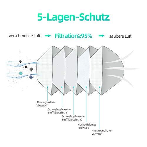Maske 20 Stück Schutzmaske Atemschutzmaske, Mund-und Nasenschutz hautfreundlich und weich im Inneren, 5-lagige Staubschutzmaske Partikelfiltermaske, Zertifikat CE 0082 - 4