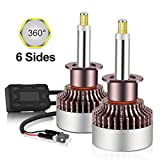 H1 LED Headlight Bulbs 2020 Newest 6 Sides CSP Chips High Power 80W 360 Degree Lighting 20...
