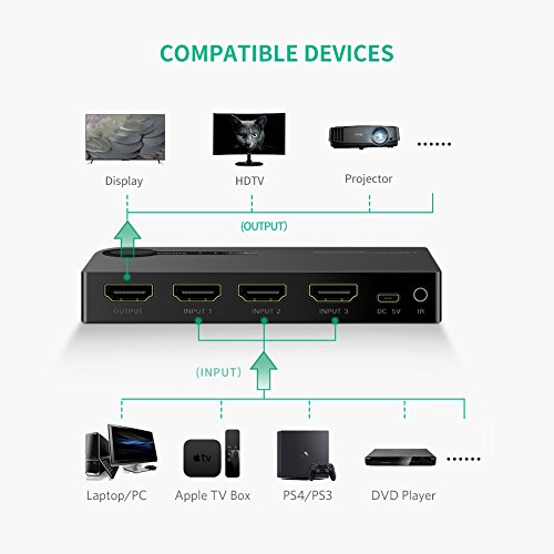 UGREEN HDMI Switch with 4K 3D 1080P HDMI Splitter Switcher 3-IN-1 Out Wireless Remote Control compatible with PS3, PS4, Xbox One, Blu-ray Player, DVD Player, TV, etc