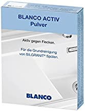 blancoclean composite sink cleaner