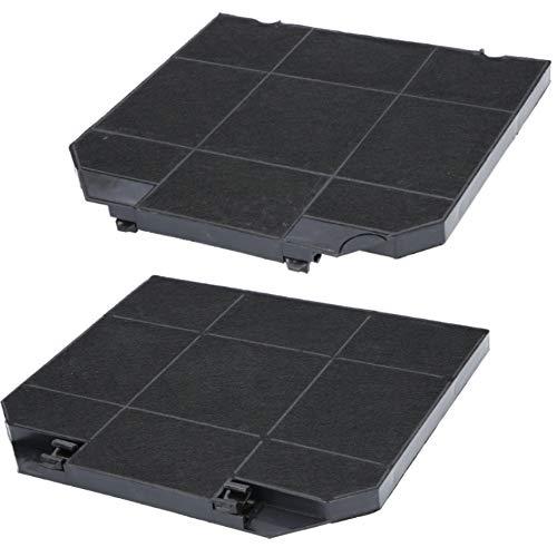 2 filtros de carbón activo para campana extractora como alternativa a los filtros de carbón 9029793636 112.0157.243, para campana extractora de AEG, Electrolux, Faber etc.