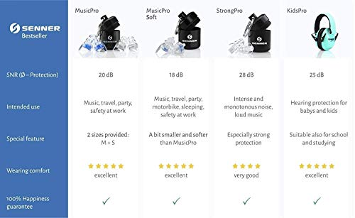 Senner MusicPro Gehörschutz Ohrstöpsel mit Lamellen im Alubehälter – Ideal für Musik, Konzert, Disco und Festival, clear/transparent - 6