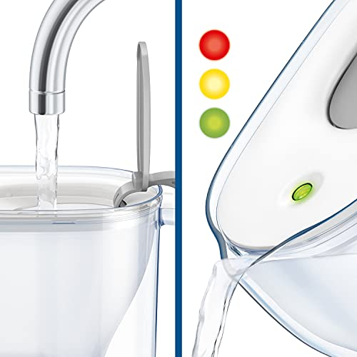 BRITA Style Water Filter, Compatible with BRITA MAXTRA+ Cartridges, Water Filter that Helps with the Reduction of Limescale and Chlorine