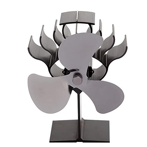 DADD Ventilador de Estufa de leña ecológica, Ventilador