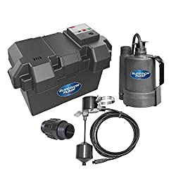 Best Water Powered Sump Pump