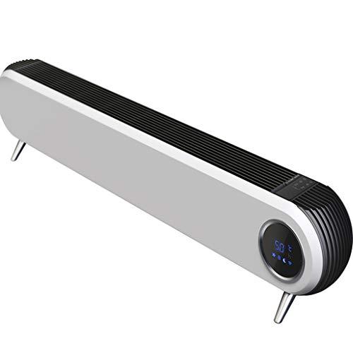 Convectorverwarming - elektrische verwarmingselement met thermostaat - convector ventilatorkachel - 2000W - 2 warmtestanden (1250W/2000W) - elektrische kachel badkamer - snelverwarmer - om neer te zetten wit