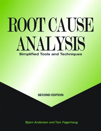 Análisis de causa raíz: herramientas y técnicas simplificadas