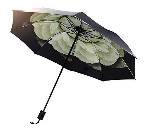 Parasol Pliant Protection Solaire Parapluie Anti-UV
