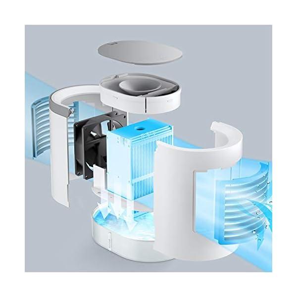 WSSZZ319-Ventiladores-Torre-Hogar-Refrigeracin-elctrica-Soporte-de-Suelo-Enfriador-Remoto-Vertical-Sin-Cuchillas-Sincronizacin-Aire-Acondicionado-Ventilador-VentiladorBlue