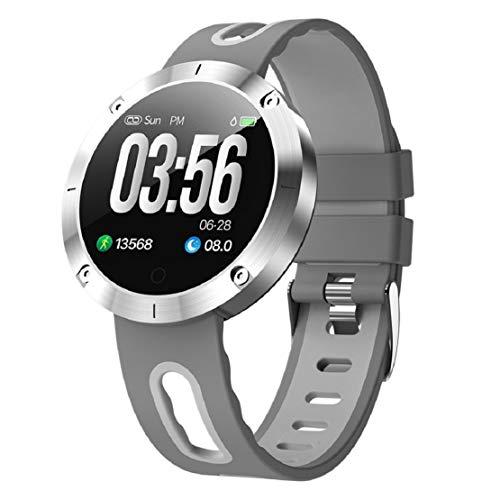 Bluelucon -   Smartwatch