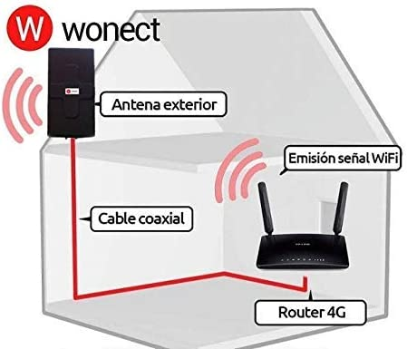 Antena 4G 50dbi LTE UMTS 3G exterior con cable SMA integrado en antena. Alta potencia. Largo alcance. Mejora señal Routers 4G con conexión SMA antena ...