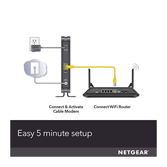 NETGEAR Cable Modem CM500 - Compatible with All Cable Providers Including Xfinity by Comcast, Spectrum, Cox | for Cable… 5 Compatible with all major cable internet providers: Including certification by Xfinity by Comcast, COX, and Spectrum. NOT compatible with Verizon, AT&T, CenturyLink, DSL providers, DirecTV, DISH and any bundled voice service. Save monthly rental fees: Model CM500 replaces your cable modem saving you up to $168/yr in equipment rental fees. Built for fast speed: best for cable provider plans up to 300 mbps speed.