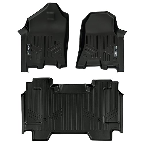 MAXLINER Custom Fit Floor Mats 2 Row Liner Set Black for 19-20 Ram 1500 Crew Cab without Rear Underseat Storage Box