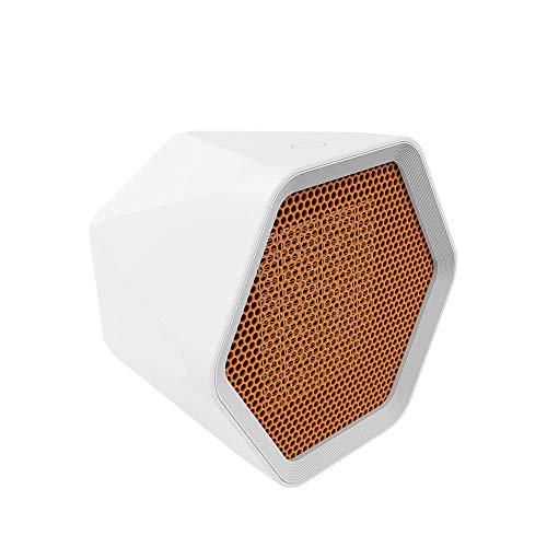 CAMPSLE Stufetta di spazio, riscaldatore in ceramica elettrico, con 2 modalità di configurazione