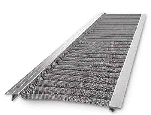 Stainless Steel Micro-Mesh, Raptor Gutter Guard: A Contractor-Grade DIY Gutter Cover That fits Any roof or Gutter type-48ft to a Box and fits a 5' Gutter.