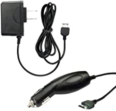 Focuslife Battery Wall Home Charger+Car Cell Phone for Samsung SGH-T139 SGH-A767 SCH-U310 Knack