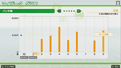FitBoxing(フィットボクシング)-Switch