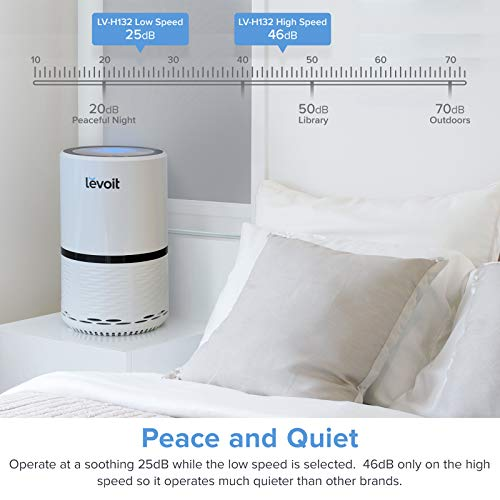 Levoit Air Purifier for Home with True HEPA Filter, 3 Speeds, Night Light & Filter Change Reminder, Portable Purifiers for Dust, Smokers, Pollen, Pet Dander, Hay Fever, Cooking Smell, LV-H132 White