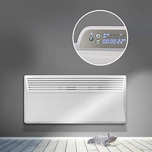 RDN 500W-2000W Electric Panel Heater