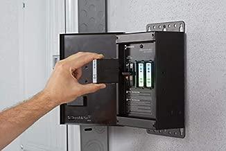 IntermaticSmart GuardIG2240-IMSKWhole Home SurgeProtector,Black