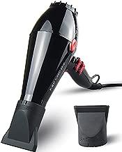Powerful 2200w Ionic Hair Dryer, Fast Drying Professional Blow Dryer, JOHN Blast Turbo 6900