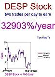 Price-Forecasting Models for Despegar.com Corp DESP Stock (Otto Hahn) (English Edition)