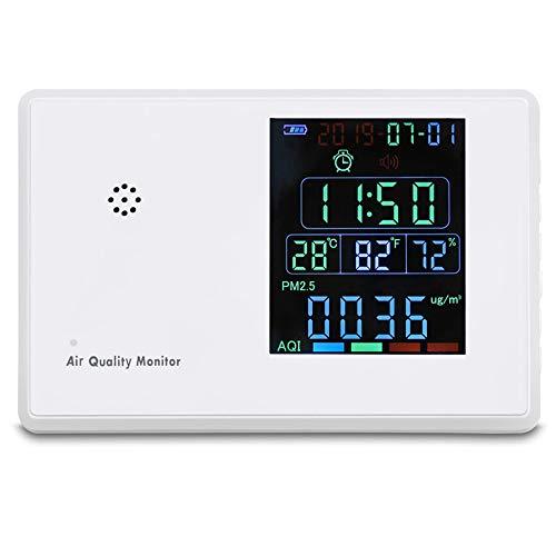 Kecheer Medidor co2,Monitor de calidad del aire CO2 HCHO PM2.5 PM10,Detector de dióxido de carbono formaldehído,Analizador de gases