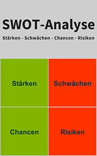Swot Analyse Vorlage Kostenlose Word Vorlage Vorla Ch 12