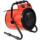 Sunnydaze Portable Electric Space Heater with Carrying Handle - Indoor Use for Home, Garage, Shop and Office - Small Personal Heating Appliance - 1500W - 5120 BTUs