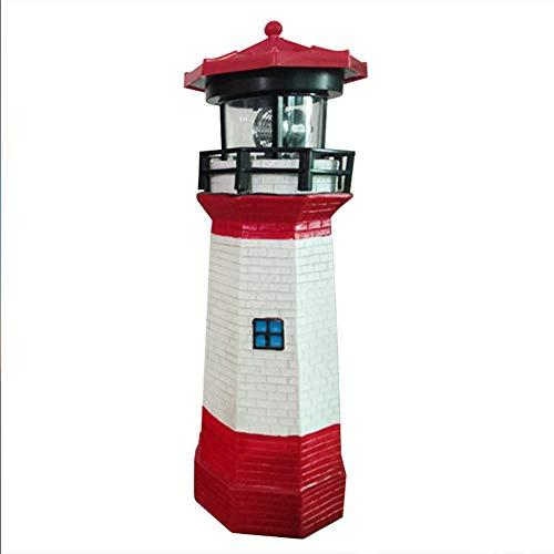 Lighthouse LEDs 12v 0603 Nano SMD Wide Angle Pre-Wired Cool//Clear White LED Pack of 100 10v, 11v, 12v, 13v, 14v, 15v, 16v, 17v, 18v Ultra Bright