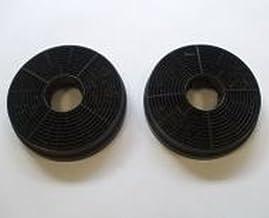 Original Bomann Aktivkohlefilter 256300 2-tlg Set für Dunstabzugshaube DU 650  DU 652 IX Kohlefilter Filter Kohleaktivfilter Abzugsfilter