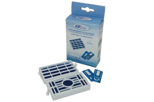 Anti-bacterieel filter voor Whirlpool Philips Ikea Koelkast vriezers