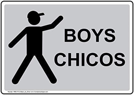 Wastafel Mens/Jongens Info in het Engels + Spaanse Metalen waarschuwingsborden, Privébord, Tuinhek Yard Sign 8