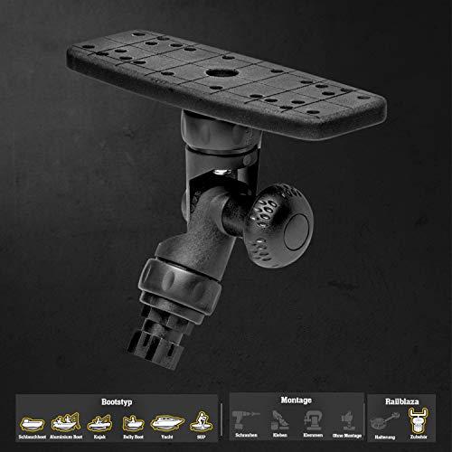 Railblaza Unisex R-Lock R, Schwarz, Einheitsgröße