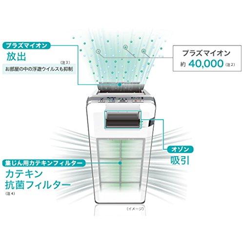 富士通ゼネラル脱臭機プラズィオンHDS-3000G