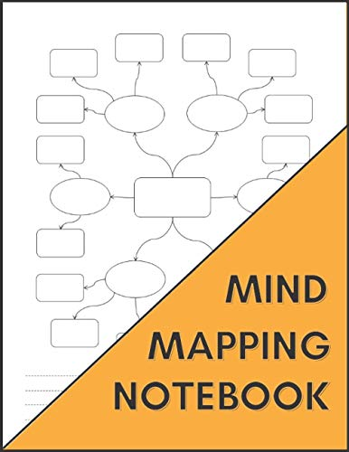Mind Mapping Notebook: Visual Thinking Workbook | Blank Mind Map Templates for Organizing Thoughts and Ideas | Brainstorming Notebook | Mind Map book