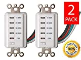 Bathroom Fan Auto Shut Off 60-30-20-10 Minute Preset Countdown Wall Switch Timer White 60-Minute (2 Pack)