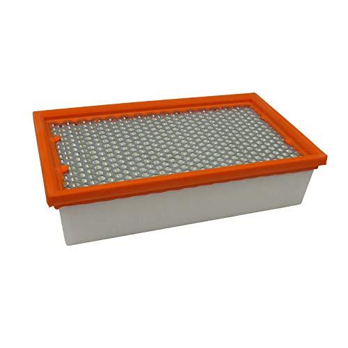 Reinica PES Luftfilter Staubklasse M mit Lochblech für Kärcher NT 40/1 Tact Te Filter Lamellenfilter Staubfilter Faltenfilter Staubsaugerfilter Flachfilter