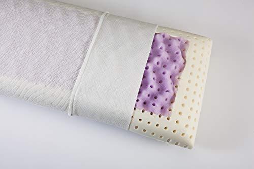 Ortho-Relax Nackenstützkissen aus Visko-Schaum (Memory Foam) - Nacken stützendes Kopfkissen 40x80-11cm hoch - Kissen inkl. waschbarer Kissenbezug (Malve Breathe)