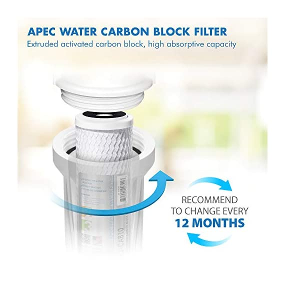 APEC Water Systems Filter-Set US Made Double Capacity Replacement Stage 1-3 for Ultimate Series Reverse Osmosis System… 7 APEC ULTIMATE high capacity pre-filter set is USA made and built to last 2x longer than other brands 1st stage polypropylene sediment filter to remove dust, particles, and rust 2nd & 3rd stage extruded carbon block filters to remove chlorine, taste & odor