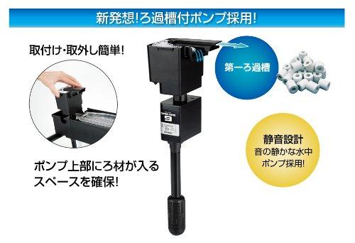 寿工芸『トリプルボックス450』