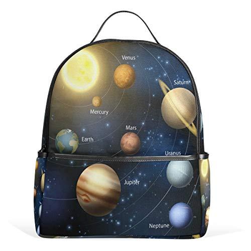 ZZKKO Universum Space Galaxy Sonnensystem Rucksäcke Computer Buch Tasche Reise Wandern Camping Tagesrucksack