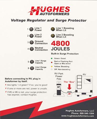 Hughes Autoformers RV220-50-SP Voltage Booster/Surge 50 Amp